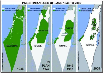 PalestLand